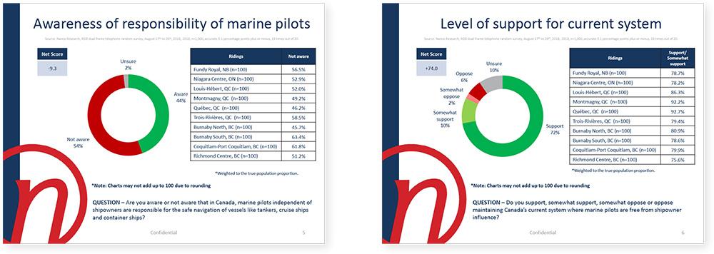 The Canadian Pilot - Canadian Marine Pilots Association | CMPA